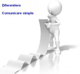 Publicitate - Focusare, Diferentiere, Comunicare simpla